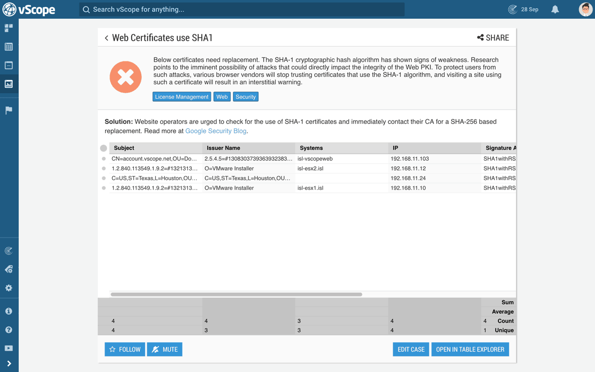 A powerful ssl checker for any number of certificates vscope ssl tracker xflitez Image collections